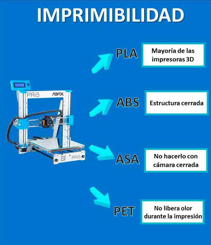 materiales-impresora-3d