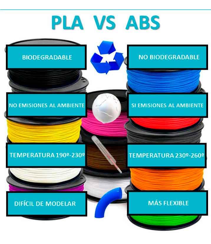 filamento-PLA-vs-filamento-ABS
