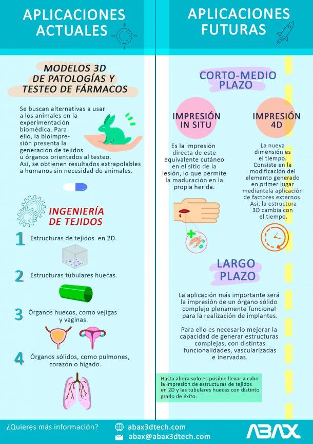 bio-fabricacion-de-tejidos-3d