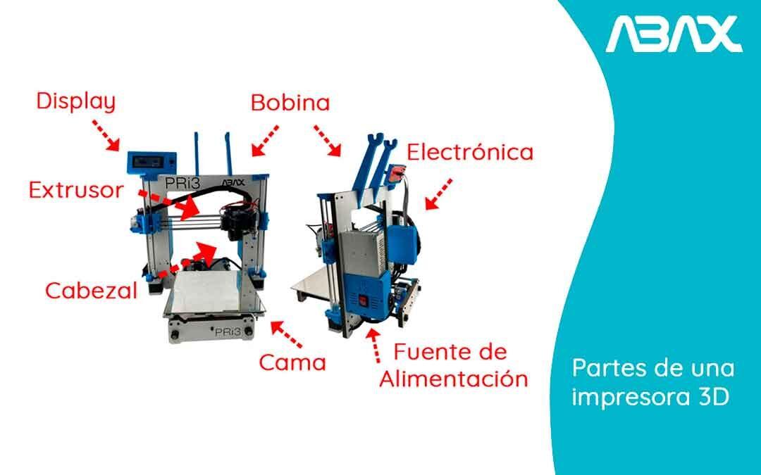 Partes de una impresora 3D y sus funciones: detalle de una PRi3