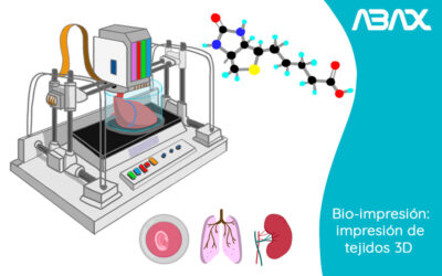 La bioimpresion 3D: fabricación de tejidos con impresión 3D