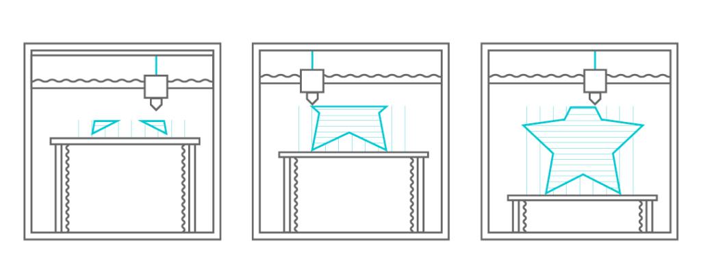 tipos-de-impresoras-3d-y-para-que-sirven