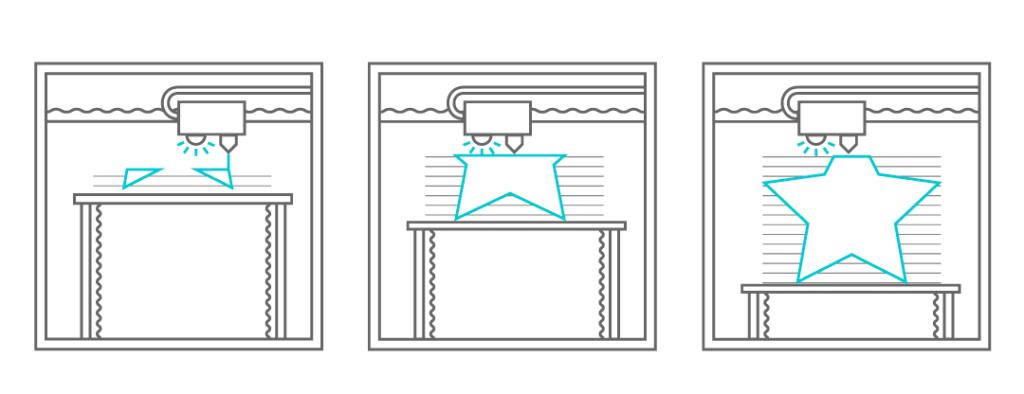 diferencias-entre-impresoras-3d